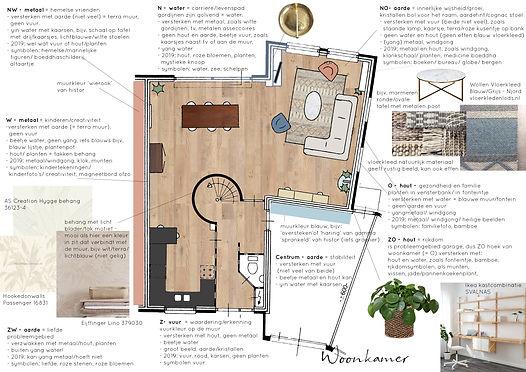 persoonlijk interieurplan woonkamer met Feng Shui