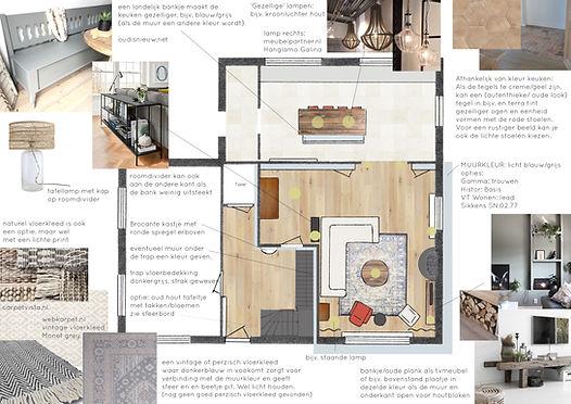 persoonlijk interieurplan plattegrond woonkamer