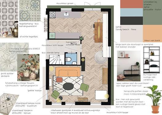 plattegrond persoonlijk interieurplan