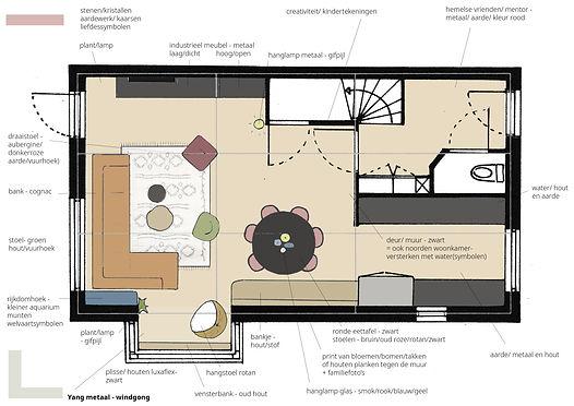 plattegrond holistisch interieurplan met Feng Shui toepassing