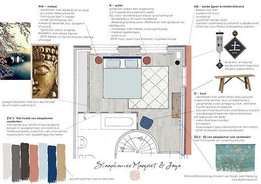 plattegrond slaapkamer holistisch interieurplan