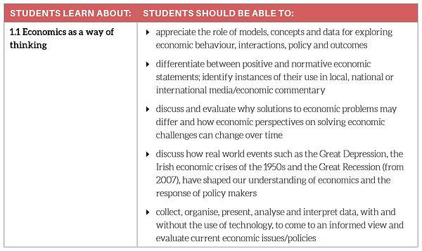 2 1.1 Economics as a way of thinking.JPG