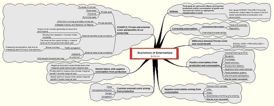 Externality Mindmap 2.jpeg