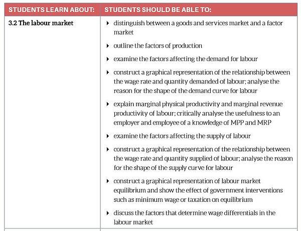 3 3.2 Labour market.JPG