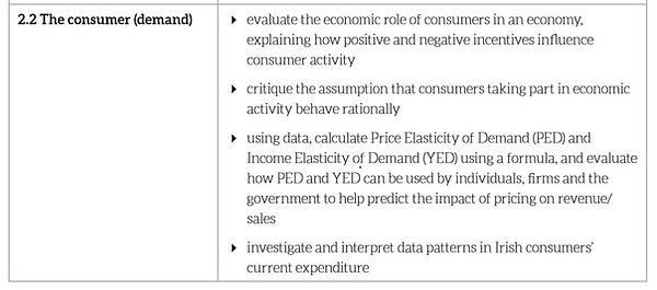 3 2.2 Consumer demand.JPG