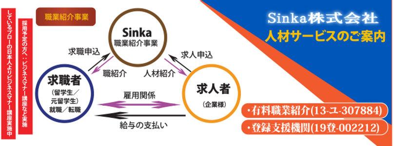 sinka 職業紹介.jpg