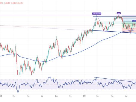 Has GBP/USD Bullish run come to an end?