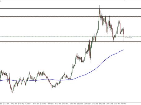 XAU/USD Bullish after big sell off?