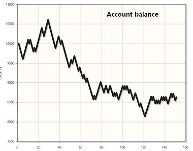 account balance.png