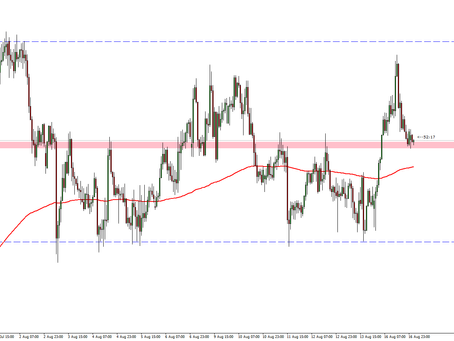 Can GBP/AUD push to 1.89450?