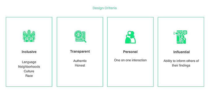 design criteria.JPG