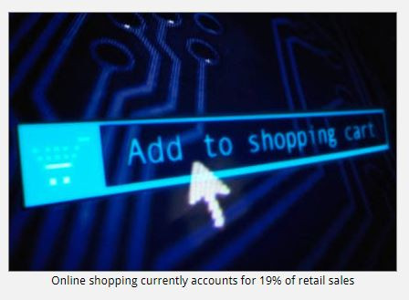 Shipping plays a growing role in e-commerce success