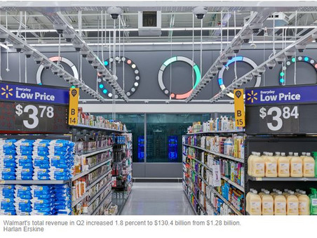 Walmart Continues to Grow E-commerce With the Support of Store Network