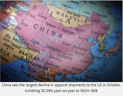 US apparel imports continue to feel weight of China tariffs
