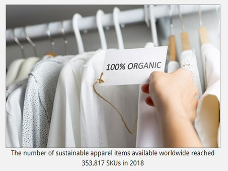 A deep dive into the global market for sustainable apparel