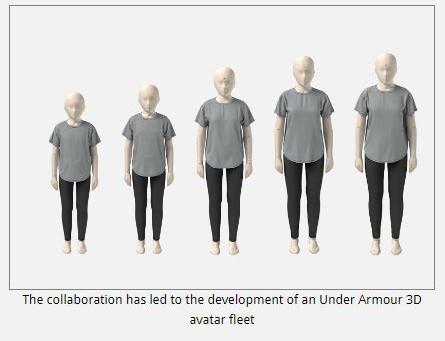 Under Armour digitises size range for 3D avatar fleet