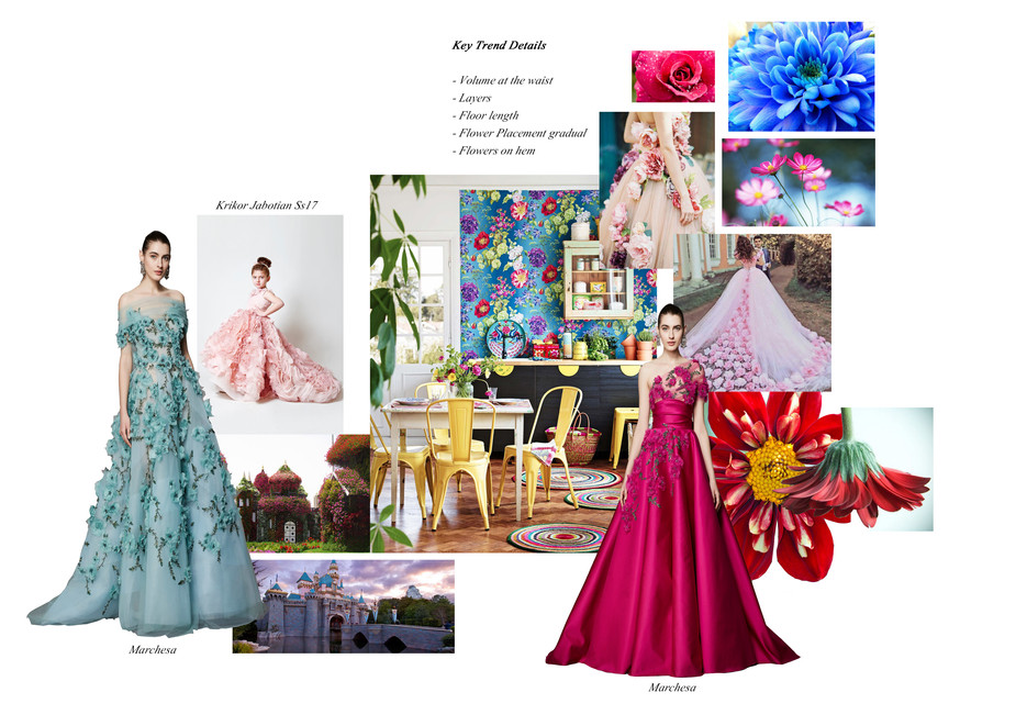 Shara Johnson Design - LVC Ss17 / 18 Floral Mood Board