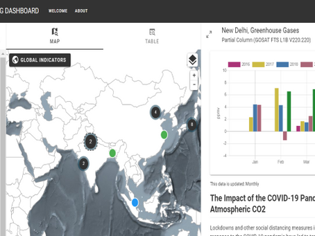 NASA, ESA and JAXA's  collaborative dashboard to monitor the worldwide impacts of COVID19