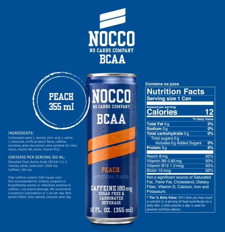 nocco, no carb company, paddlexaminer