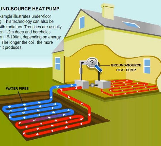 ground-source-heat-pumps.jpg