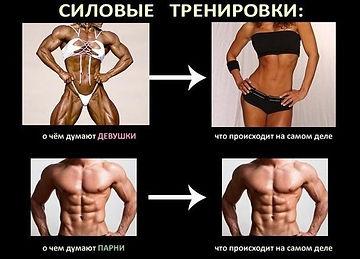 Результат тренировок