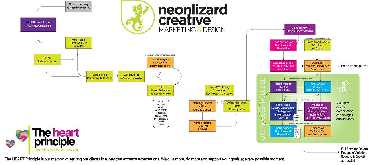 Processgraphic.jpg