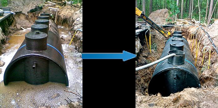 Понижение грунтовых вод иглофильтрами