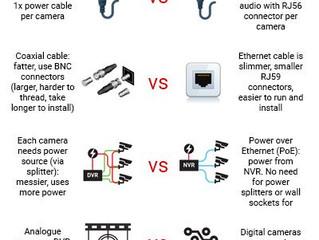 DVR vs. NVR