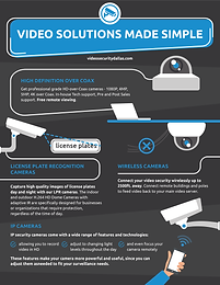 Video Security Dallas InfoGrapic