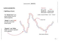 GH_101_Curves&Surfaces_07