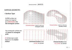 GH_101_Curves&Surfaces_11
