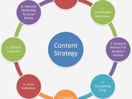 ¿Cómo crear una estrategia de contenidos digitales?