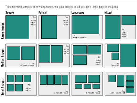 Cualidades esenciales de una diagramación acertada