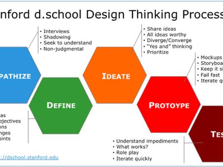 Design Thinking: ¿Cómo se aplica al marketing?