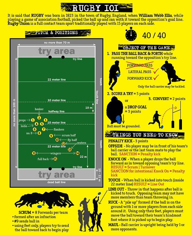 Rugby 101.JPG