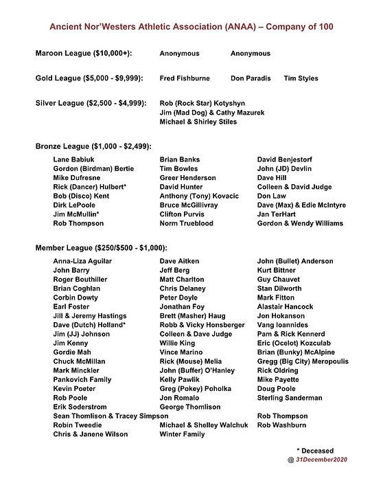210102 Company of 100 Leagues.jpg