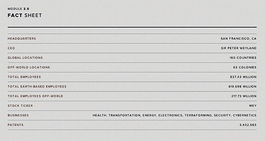 Module 2.5 Weyland Fact Sheet.jpg