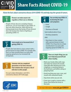 CDC COVID-19 Facts