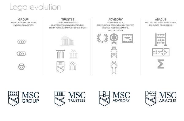MSC GROUP magnetwebsite2.jpg