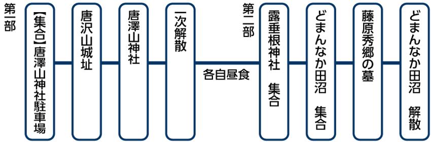 歴史散歩_日程2.png