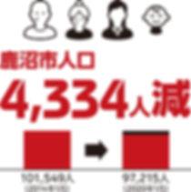 鹿沼市人口.jpg