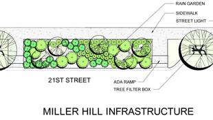 Miller Hill Infrastructure Planning