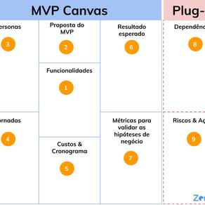 Plug-in para análise de Dependências, e Riscos no MVPCanvas