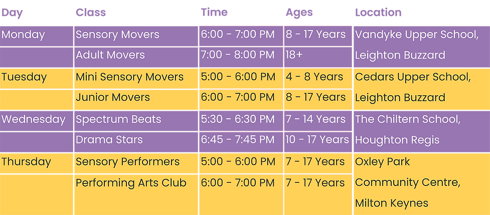 Spectrum Community Arts Class Timetable.