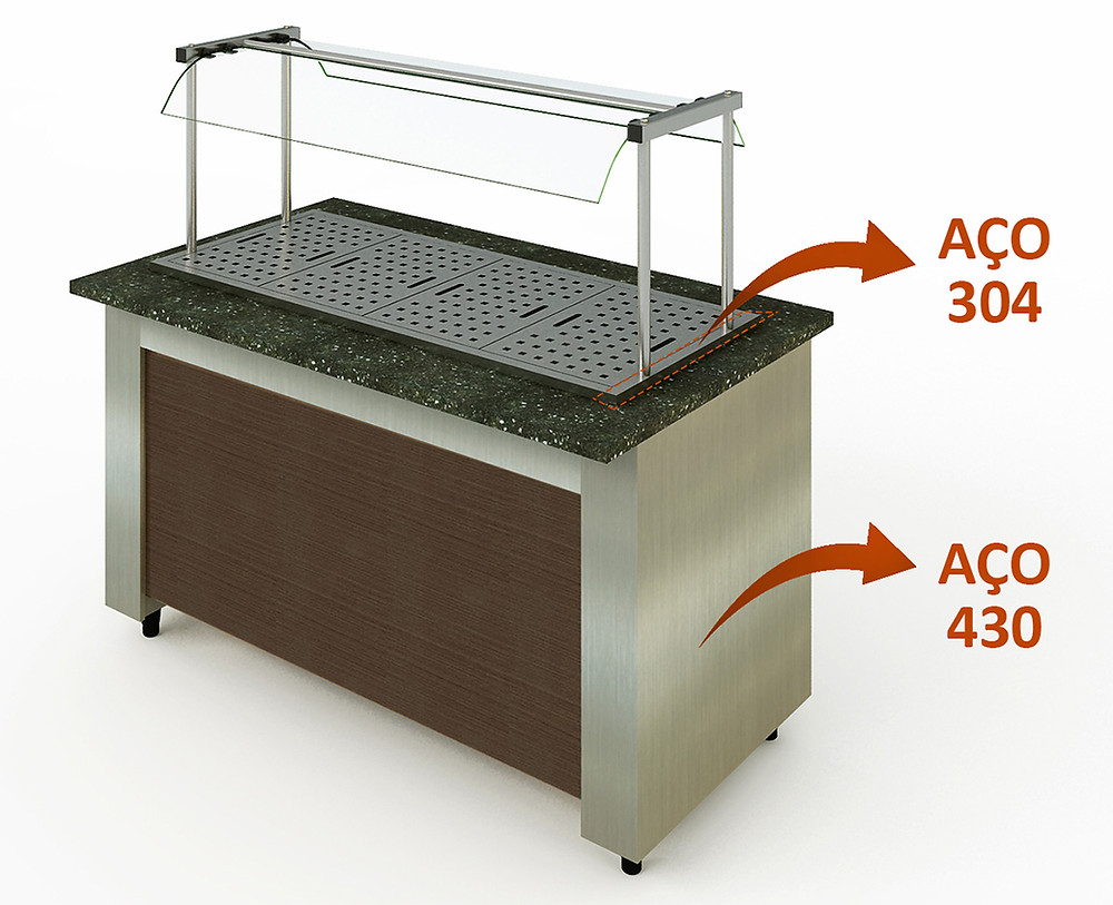 Aço Inox 304 e 430 em um dos nossos produtos: Balcão Buffet Self Service PAPP
