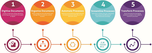 Business-process-picture-min1.jpg