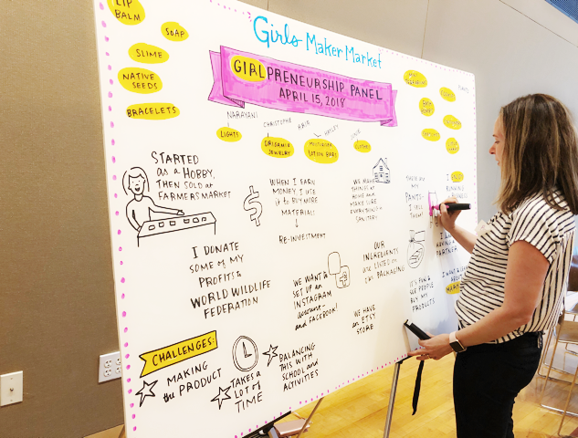 Rockstar volunteer mom lending her graphic recording talents during our Girlpreneur panel discussion.