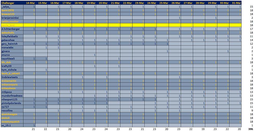 Final Leaderboard.png
