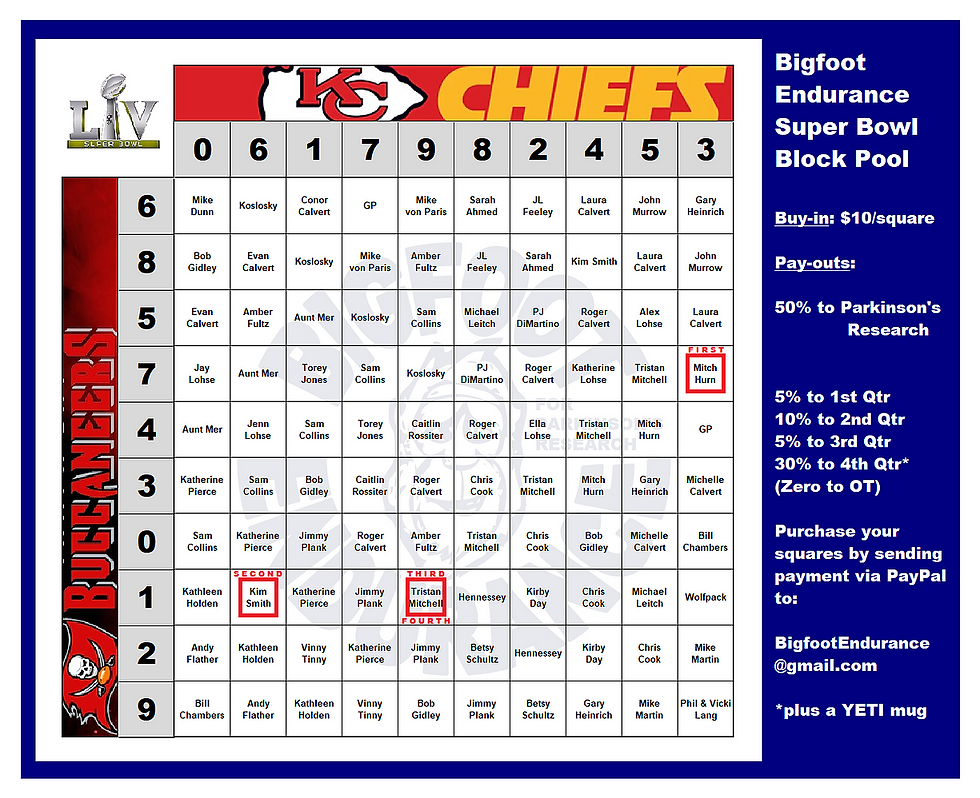 Super Bowl Pool Final.png
