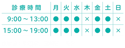 歯医者(本庄市):診療時間